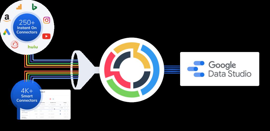 TapFusion Data Transformation