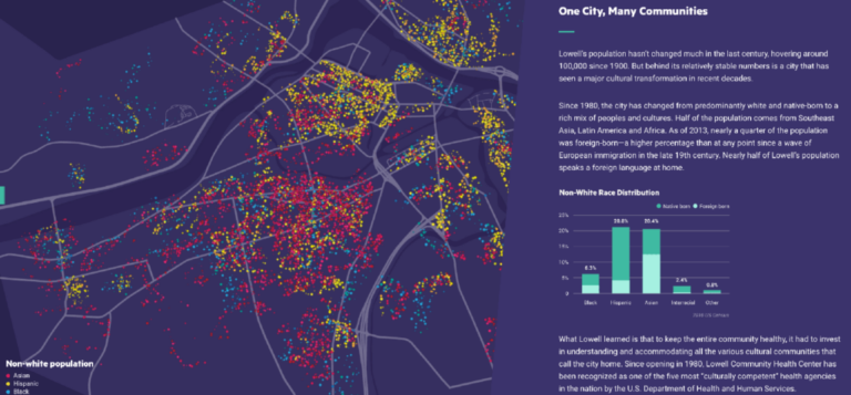 Data Visualization Examples: A Look Into Modern Visual ...