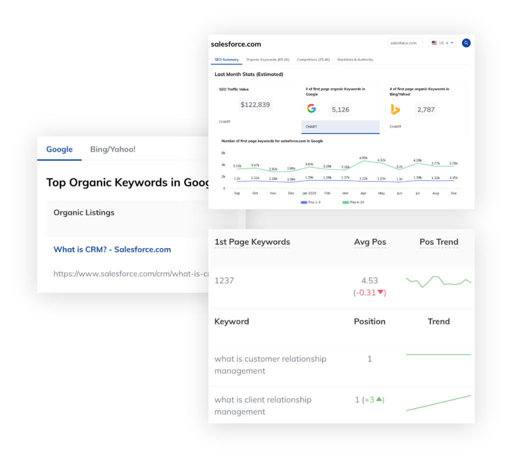 SEO Competitor & Keyword Research