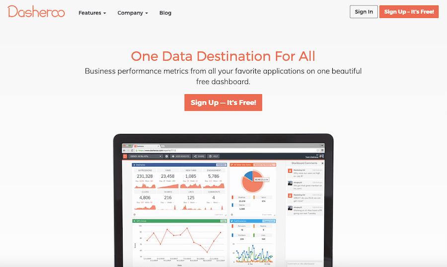 Dasheroo marketing analytics and reporting software
