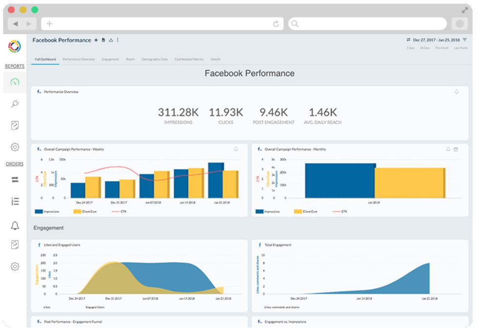 TapClicks Marketing Dashboard