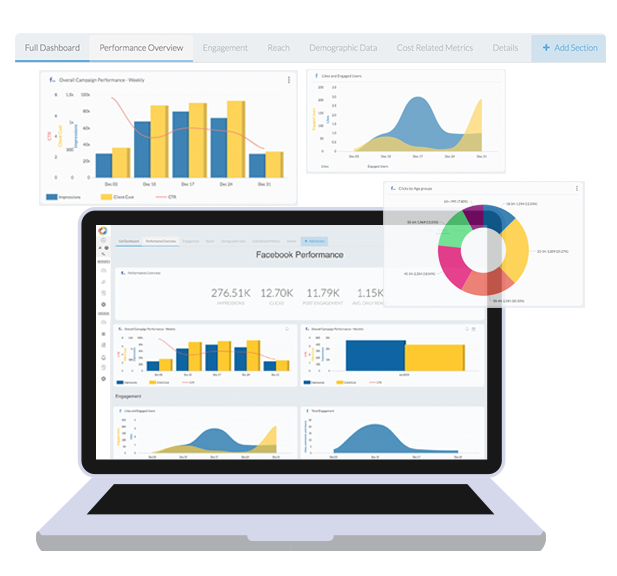 Marketing Dashboard to Bring All your Data into One Place