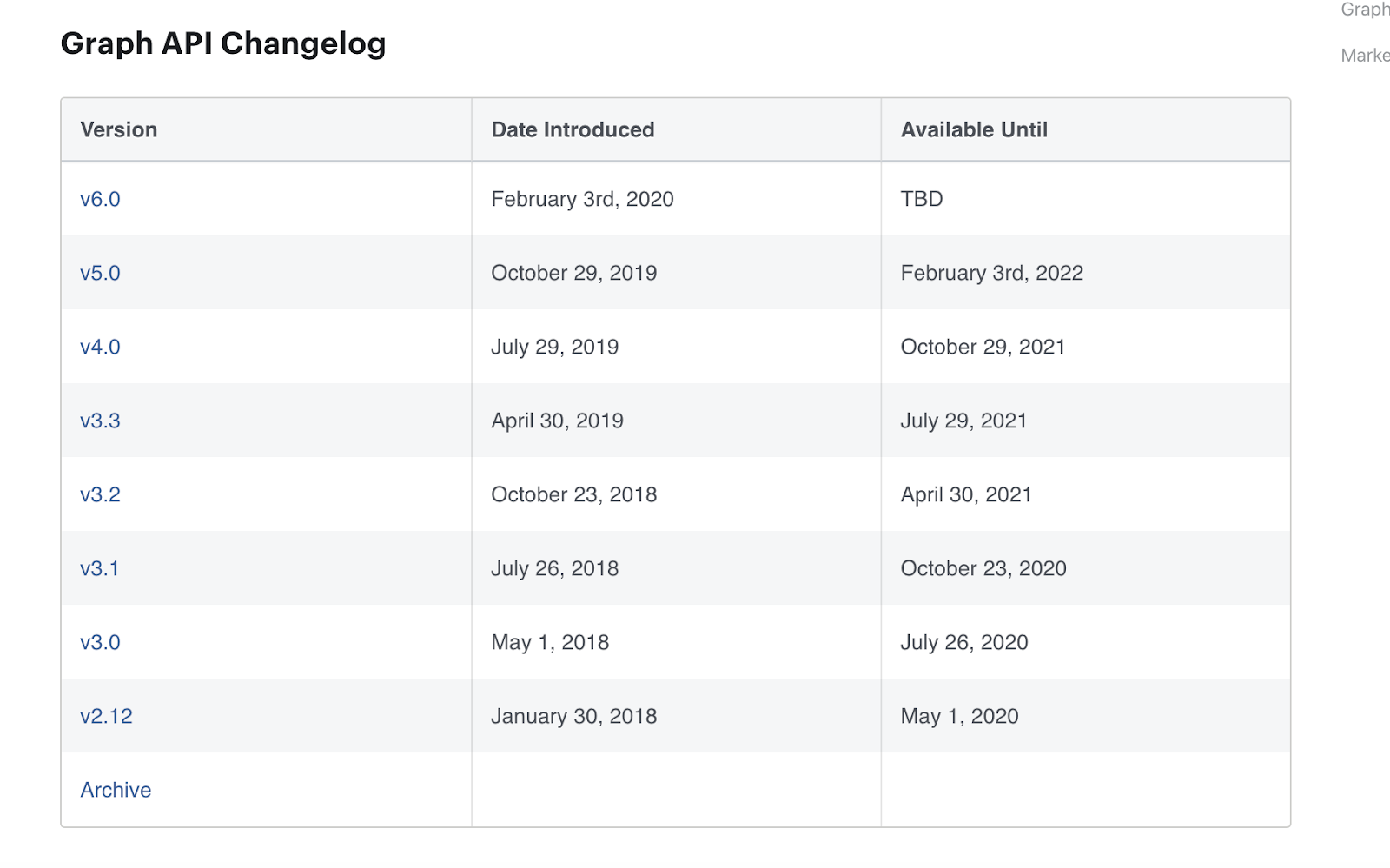 Facebook API updates: Version, Date Introduced, Available Until