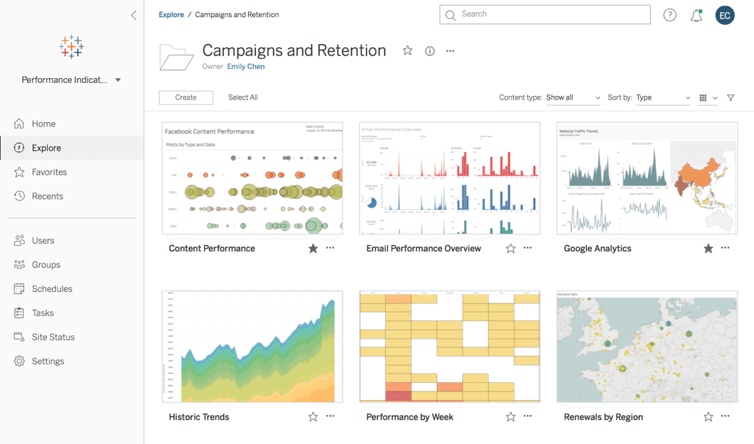 A preview of the Tableau dashboard.